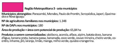 METROPOLITANA 3