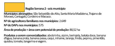 SERRANA 2
